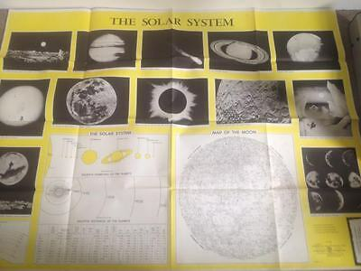 Map of The Solar System Moon Sun Planets Cleartype Maps American Map Co 50' x 38