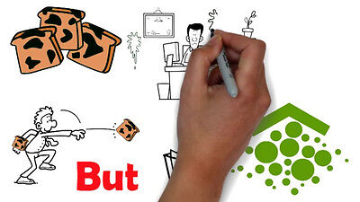 Whiteboard Animation Video Creation - Scribe Doodle Explainer Editing Services