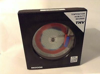Dickson THV97 Temperature Humidity Recorder