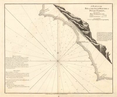 'South West Side of Pulo Timon'. Pulau Tioman Malaysia LAURIE & WHITTLE 1794 map