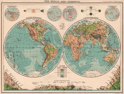 WORLD TWIN HEMISPHERES. Relief map. Mountains eclipses snowline seasons 1901