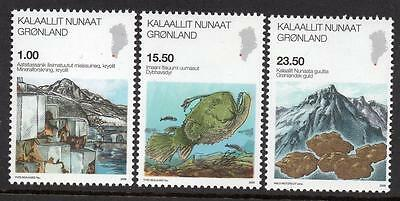 GREENLAND 2009 MNH Science