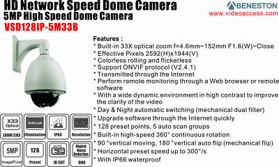 IP Speed Dome Camera/Network PTZ/1080p/18x optical zoom/IP66/H.264/ONVIF 2.4/CMS