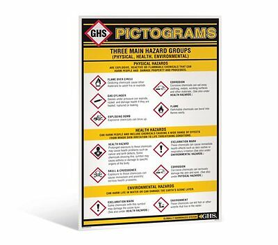 "Brand New GHS Safety: GHS Wall Pictogram Chart, 24"" x 36"""