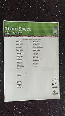Aston Villa Ladies V Watford Ladies 2011-12