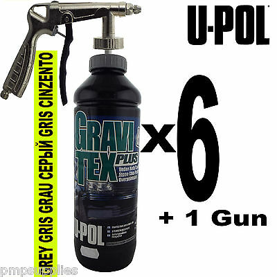 UPOL Gravitx Plus Stone Chip Protection GREY CASE OF 6 WITH Spray Gun