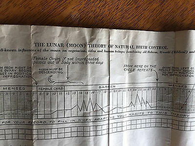 Antique Vintage Theory of Natural Birth Control Lunar (Moon) Slide Rule 1928