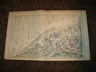 original 1875 GRAYS ATLAS MAP~ MOUNTAINS and RIVERS of the world with u.s.a.