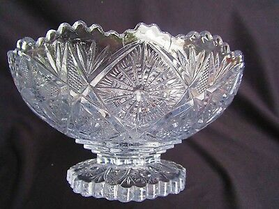 Antique pressed glass EAPG  Imperial Glass # 737 Footed Salad Bowl