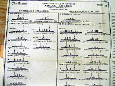 1915 WW I London newspaper wLg Poster of naval losses by Great Britain & Germany