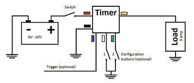 12v 5amp Multi Function timer. On and Off delays. 25 functions. Water resistant