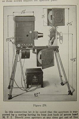 Old Edison Kinetoscope Cameragraph Motiograogh Silent 35mm movie Projector man.