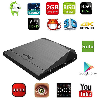 M96X Android 6.0 4K TV BOX New Amlogic S905X Fully Loaded 2GB/8GB RAM CAN