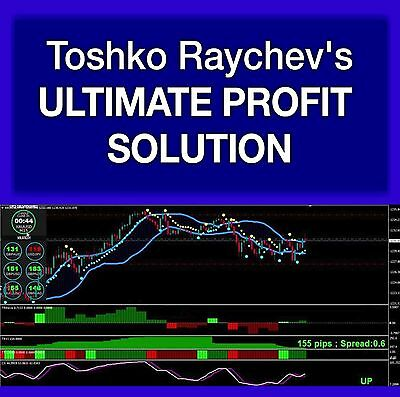 Toshko Raychev - ULTIMATE PROFIT SOLUTION + Money Box Trade Assistant