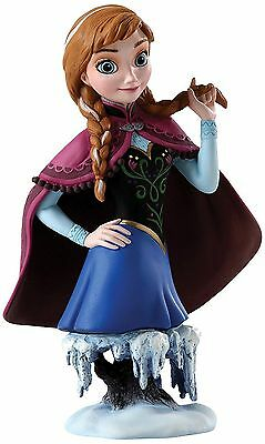 Disney Grand Jester Anna From Frozen New In Box