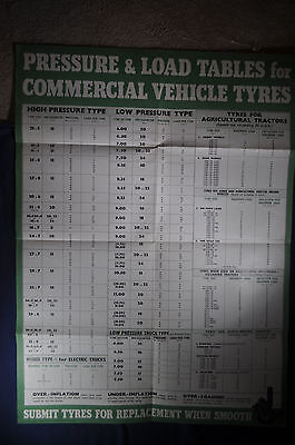 HUGE WW2 Pressure and Load Tables for Commercial Vehicle Tyres Home Front Poster