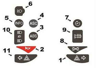 BMW R1200GS control switch replacement decals