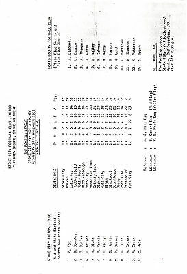 Teamsheet - Stoke City Reserves v Notts County Reserves 1991/2