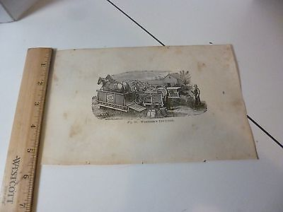 Antique 1870 Wheeler's Thresher Albany Engraving Images from Farmer's Book