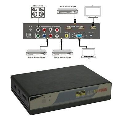 Hot 6-In-1 Analog VGA RCA Component YPbPr USB HDMI To HDMI 4K Scaler Switcher