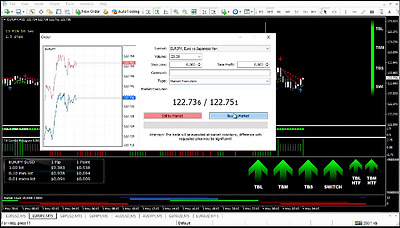 Russ Horn - Tradeonix Trading System/The Real System  /Limited Sell Just 20 copy