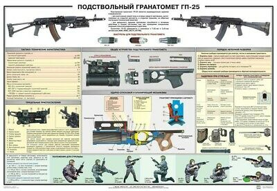 PTR-016 GP-25 grenade launcher Russian original military poster (39 in x 27 in)
