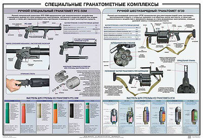 PTR-018 RGS-50M and 6G30 grenade launcher Russian original poster (39x27 in)