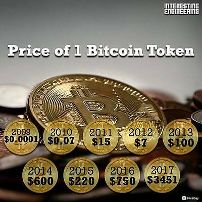 Buy 1 Bitcoin from trusted seller