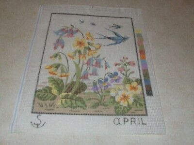 Tapestry Canvas - April Flowers and Birds