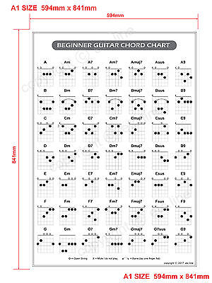Guitar Chord Poster Chart A1 Size *new*