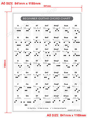 GUITAR CHORD POSTER CHART - A0 SIZE - 841x1189mm *NEW*