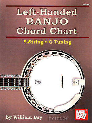 Left Handed Banjo Chord Chart by William Bay with Fingerboard Diagram Mel Bay