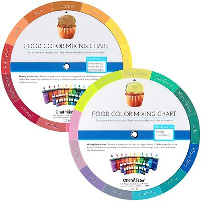 Chefmaster Colour Micing Chart Guide