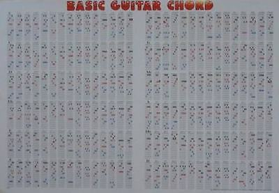 Music Learning New Colorful Paper Board Guitar 180 Chords Table Poster