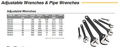 Genius Tools Adjustable Wrenches