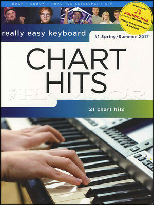 Really Easy Keyboard Chart Hits 1 Spring/Summer 2017 Sheet Music Book Pop