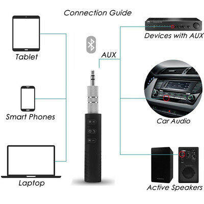 3.5mm Wireless Bluetooth AUX Audio Stereo Music Home Car Receiver Adapter W/Mic
