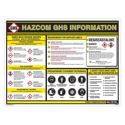 GHS1003 GHS Information Wall Chart 24 x 36