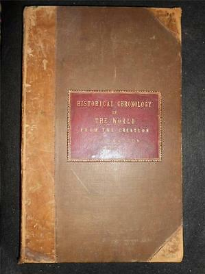 Historical Chronology of the World by Henry Isaacson - 1633 - Rare History Ref