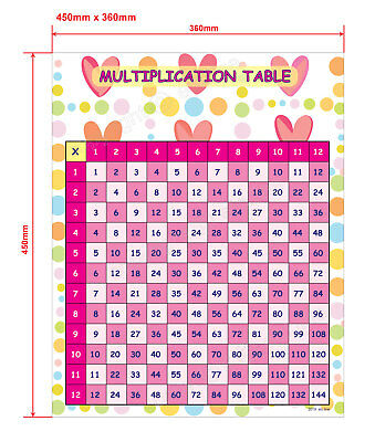 Times Table Multiplication Table Wall Sticker 02 - Removable Repositionable