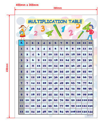 Multiplication Table Times Table Wall Sticker 01 - Removable Repositionable