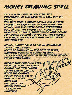 MONEY DRAWING SPELL, Book of Shadows Spells Pages, Witchcraft, Wiccan