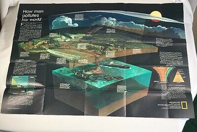 "Vintage Pollution Poster 1970 National Geographic World Map Opposite 42"" x 29"""