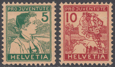 Suiza Switzerland Nº 149/50 1915 Pro Juventud MH