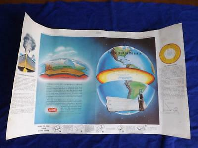 Coca Cola Pop School Book Cover Paper  Interior Of The Earth Vintage Advertising