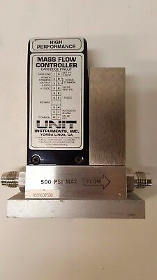 UNIT Mass Flow Controller MFC, Range 2 SLM, Gas O2