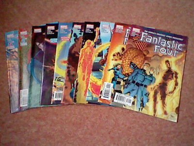 Fantastic Four - Comic Collection by Marvel Comics
