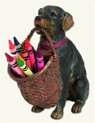 Victorian Trading Co Loyal Friend Rottweiler Pencil Cup Basket Figurine New