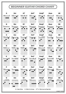 image relating to Guitar Chord Chart Printable titled Clean GUITAR CHORDS Chord Chart Notes Expert Guidance Study Analysis
