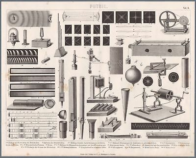 c1882 Brockhaus Print Physics Emergence and Spread of Sound Waves